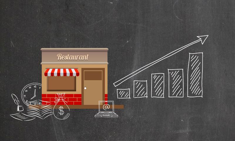 ROI on restaurant software