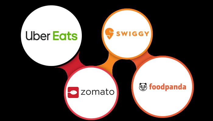 Restaurant POS Software | Restaurant Management Software